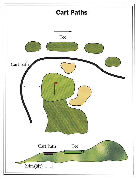 Golf course cart paths design on sidewalk width, driveway width, golf cart with spotlight, golf cart alignment, golf cart injuries, golf cart wheels, golf cart paver, golf cart striping, golf cart themes, golf cart safety, golf cart trails,